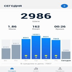 Pedometer: free step and calorie counter