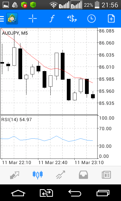 Forex trading software nokia