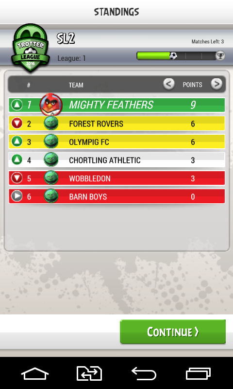Angry birds goal jeux pour android t l chargement - Angry birds gratuit en ligne ...